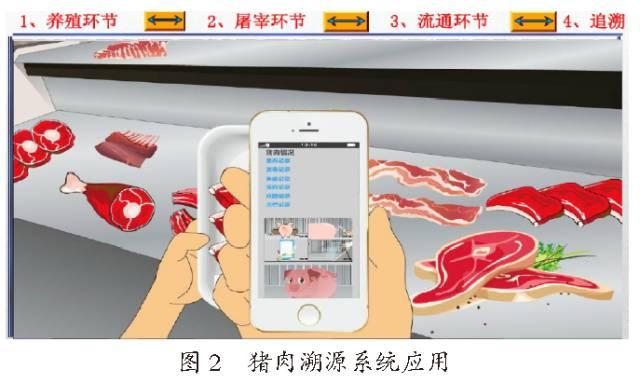 物联网技术在现代养猪业中的应用