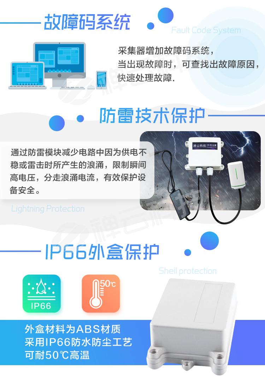 智能二氧化碳检测仪(联网)