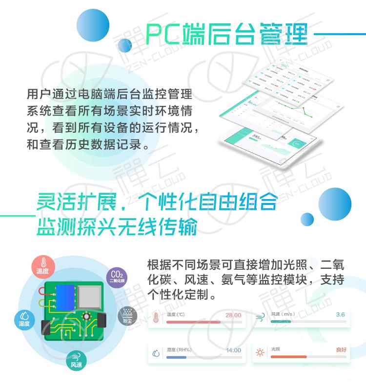 智能氮磷记录仪(联网)
