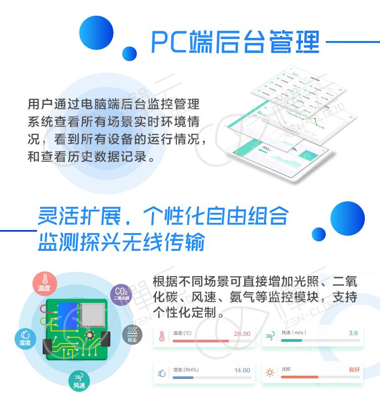 智能雨量记录仪(联网)